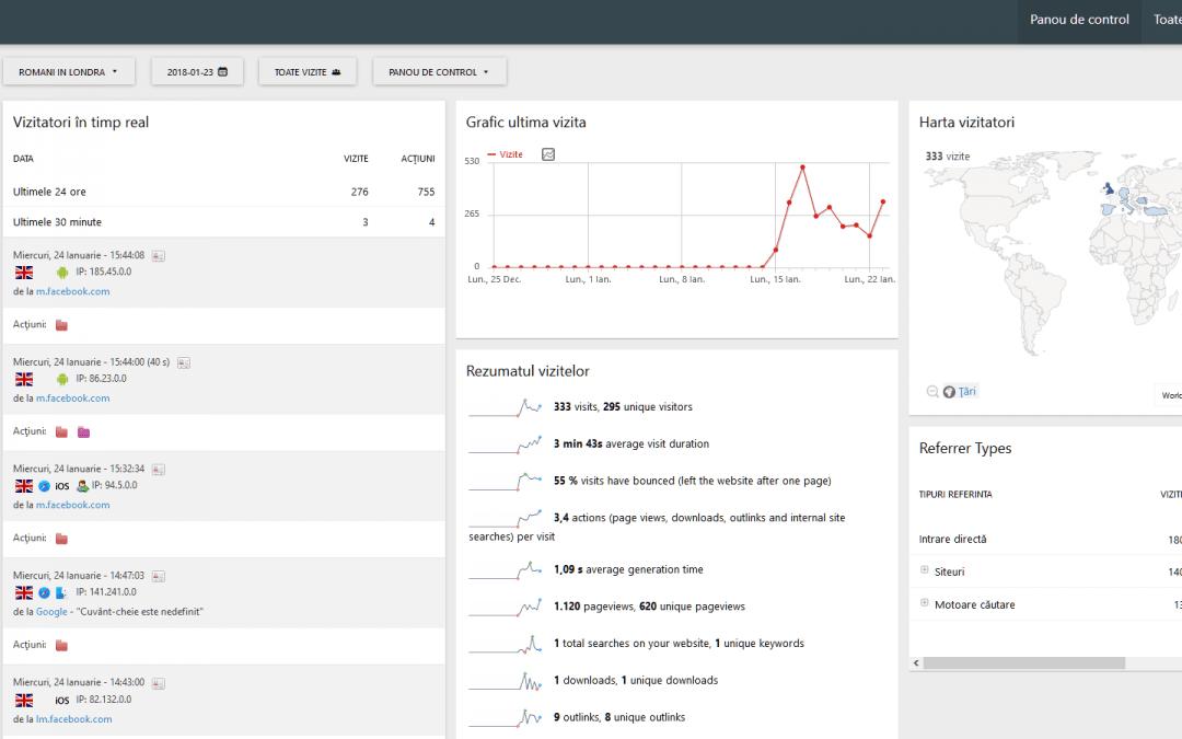 Analytics New Vision Web